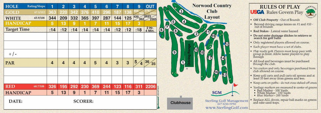 Scorecard Norwood Country Club
